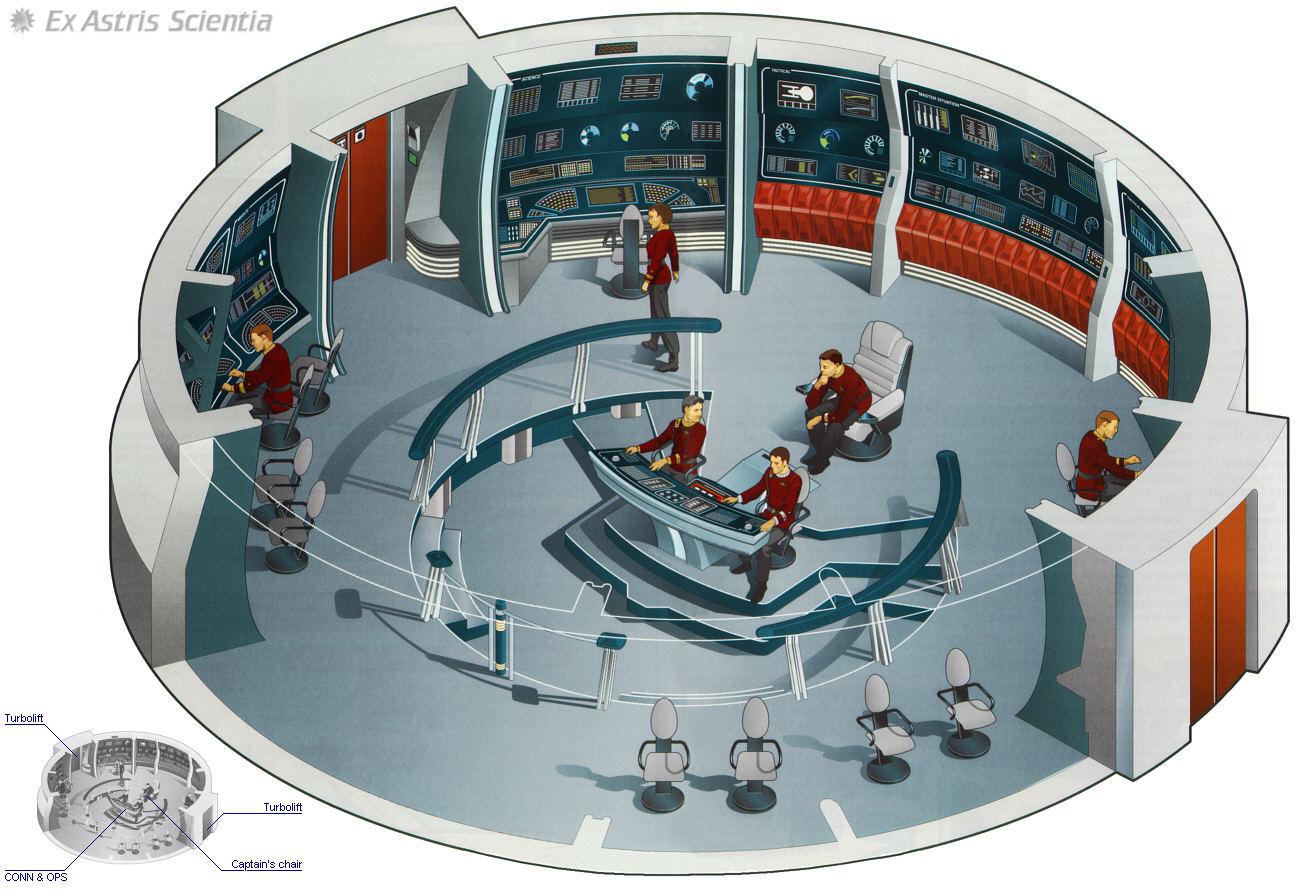 Federation Starship Datalink