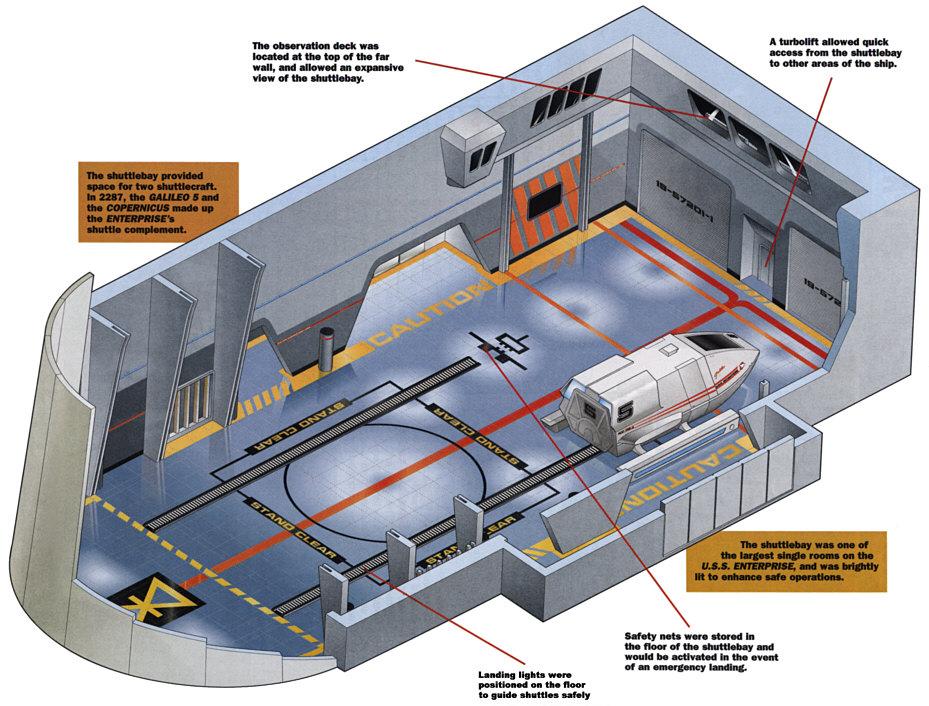 Fsd Uss Enterprise Ncc 1701 A Shuttlebay