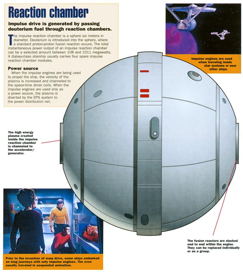 Fsd Starship Operations Impulse Engines